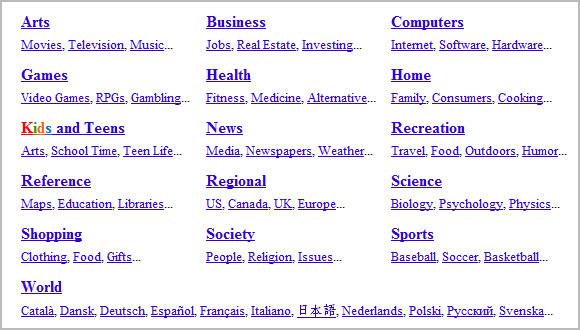 Dmoz Directory