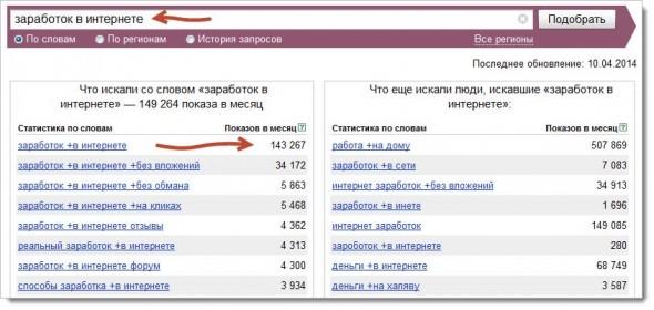подбор слов в Яндексе