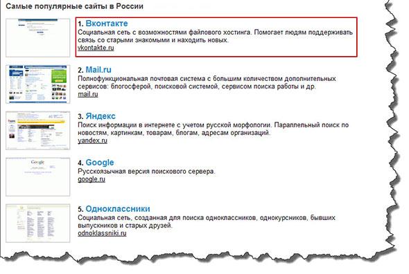 Популярные сайты Рунета