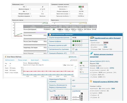 сервисы для проверки и анализа сайтов