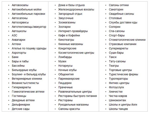 Список организаций