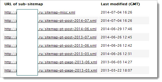 Новый формат XML Sitemap