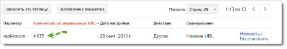 Параметры URL