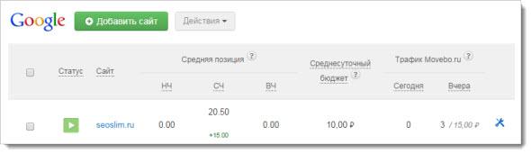 Отчет для Google 1
