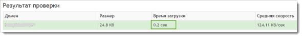 pr-cy.ru главная