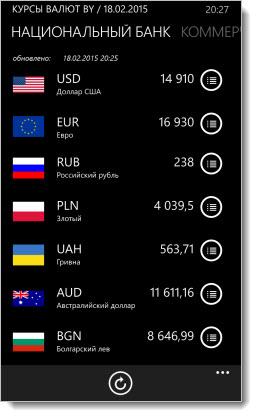 Курсы валют BY
