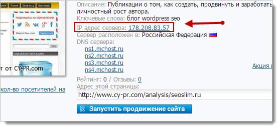 Анализ сайта сервисом cy-pr.com