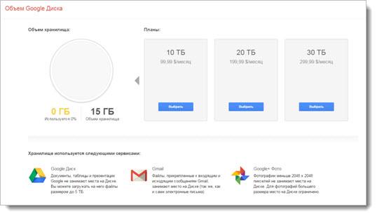 тарифные план Гугл