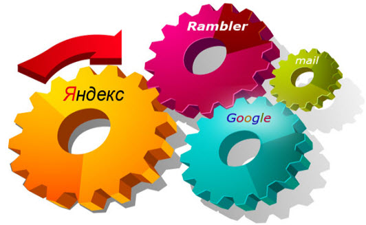 механизм поисковых систем