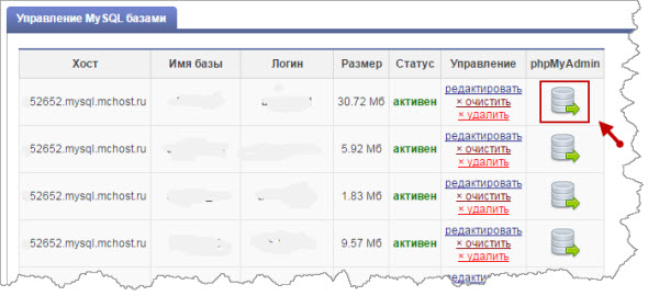 Все базы данных на хостинге