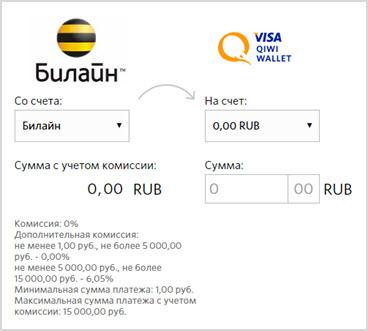 перевод денег с помощью мобильного телефона