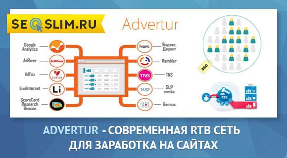 RTB система Advertur