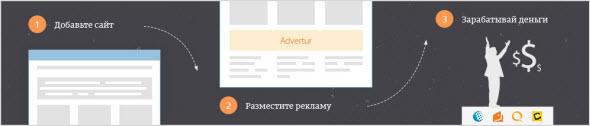 система Advertur