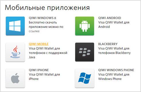 виды мобильного приложения