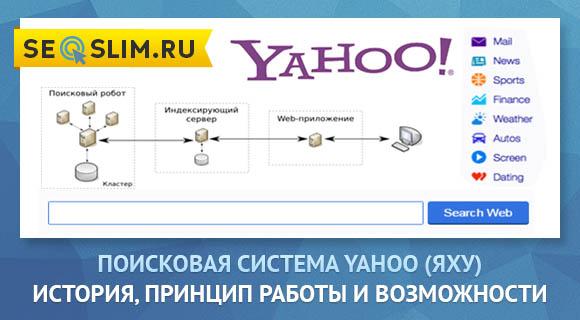 Яху поисковик номер один в мире