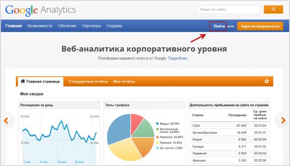 вход в статистику Analytics