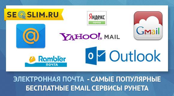 Самые популярные сервисы электронной почты Рунета
