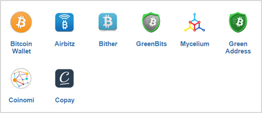 bitcoin wallet ranking