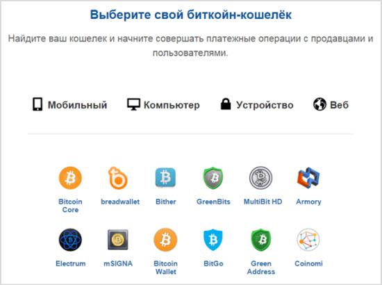 виды кошельков Bitcoin