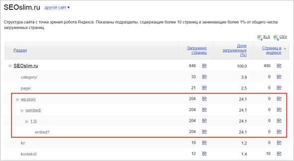 директории wp-json в панели Яндекс Вебмастер