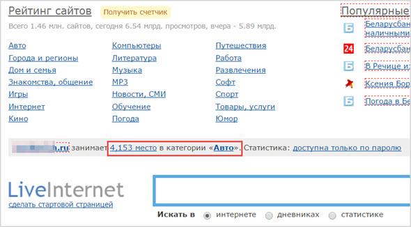 рейтинг от Лайвинтернет