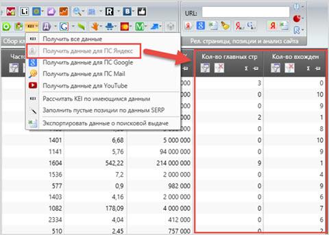 данные по конкуренции Yandex