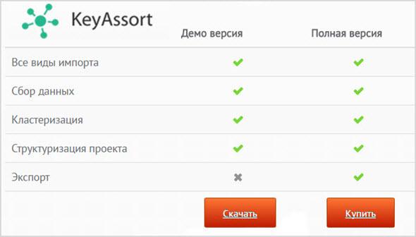 отличия версий программы KeyAssort