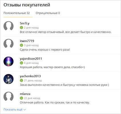 отзывы от участников