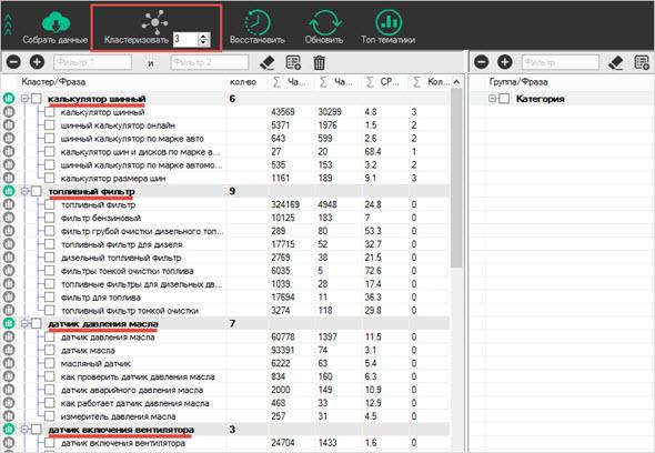 пример кластеризации запросов в KeyAssort