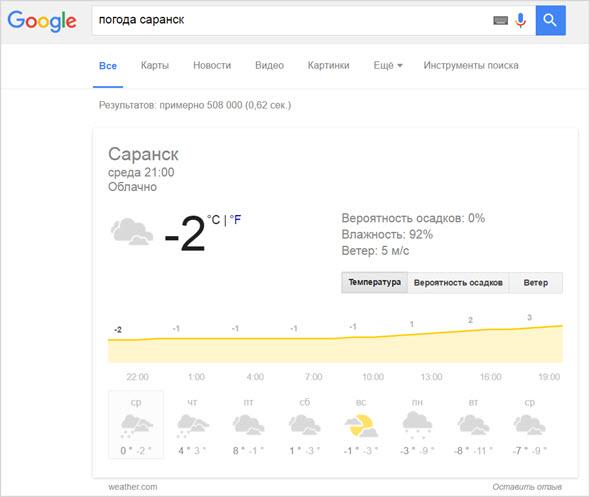 пример прогноза погоды из выдачи