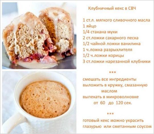 Как сделать кекс в микроволновке за 5 минут без какао
