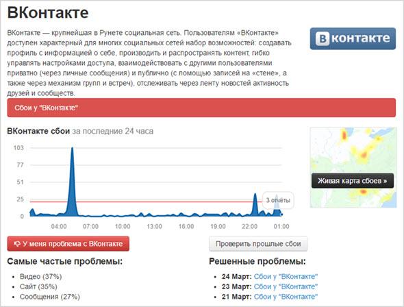 Сайт мониторинг ВКонтакте