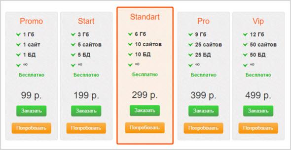 цены для России