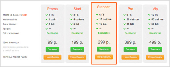 цены на хостинг 1с Битрикс