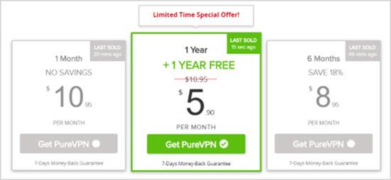 тарифы PureVPN