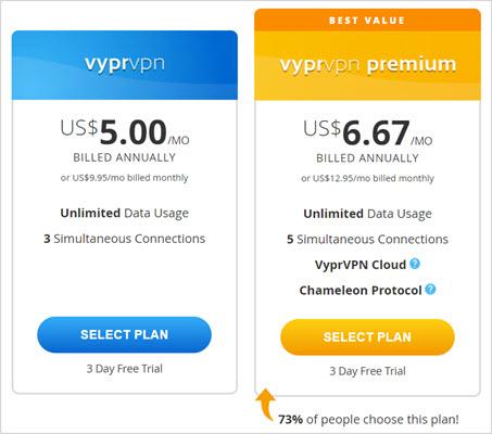 тарифы Vypr VPN