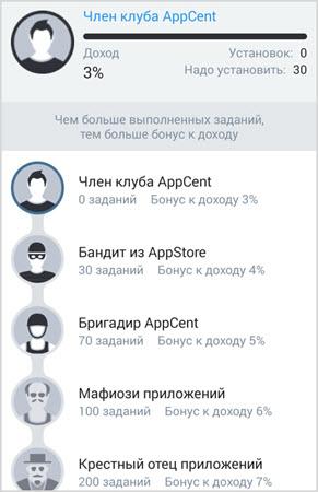 все статусы пользователей в системе