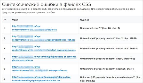 CSS валидация по коду