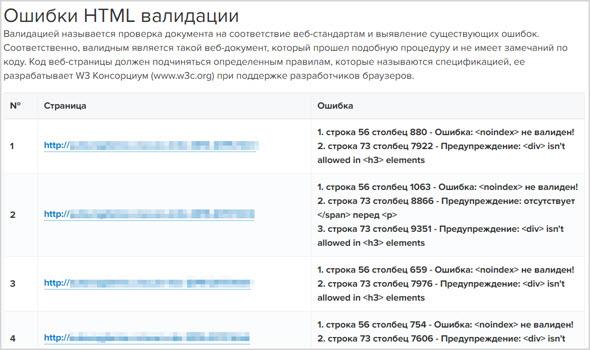 отчет по html