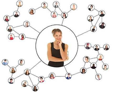Социальная сеть интернета