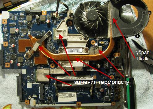 как очистить ноутбук E640g от пыли