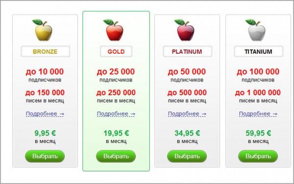 тарифы smartresponder