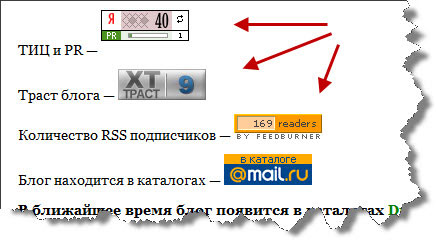 основные показатели seoslim.ru