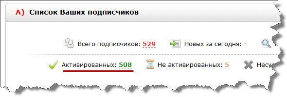 Количество подписчиков в smartresponder