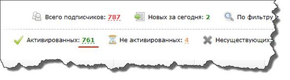 Число подписчиков в SmartResponder