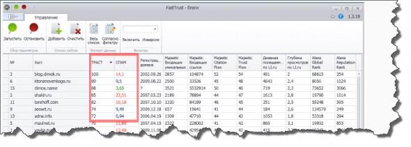 проверка ссылок в программе fasttrust
