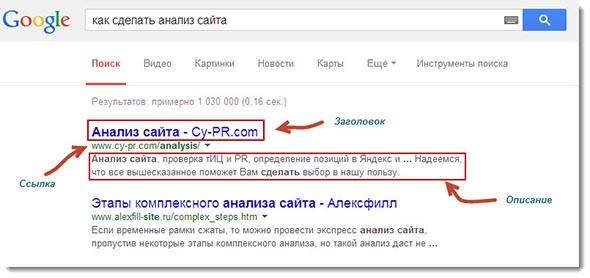 стандартный сниппет google