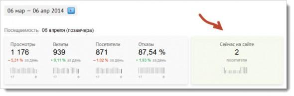 Отчет блога seoslim.ru