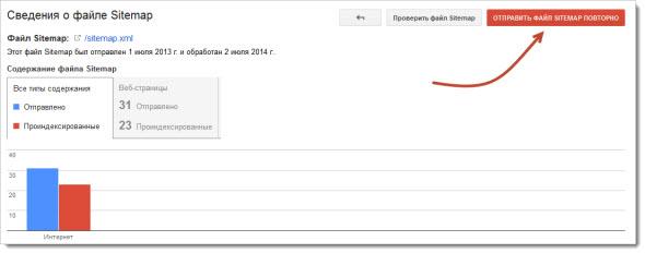 Отправить файл sitemap