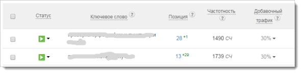 Отчет для Google 2